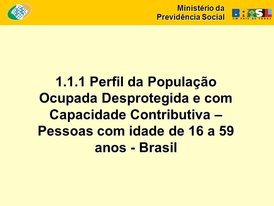 Ministério da Previdência Social 1.1.1 Perfil da População Ocupada Desprotegida e com Capacidade Contributiva – Pessoas com idade de 16 a 59 anos - Brasil