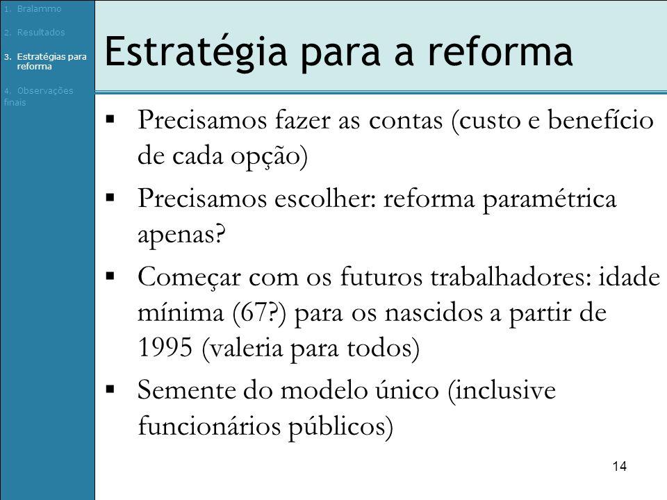 14 Estratégia para a reforma Precisamos fazer as contas (custo e benefício de cada opção) Precisamos escolher: reforma paramétrica apenas.