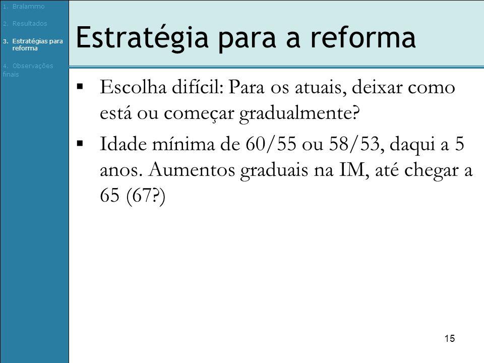 15 Estratégia para a reforma Escolha difícil: Para os atuais, deixar como está ou começar gradualmente.