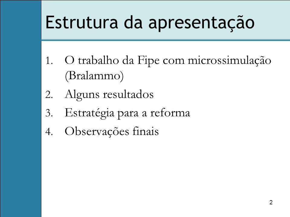 2 Estrutura da apresentação 1. O trabalho da Fipe com microssimulação (Bralammo) 2.