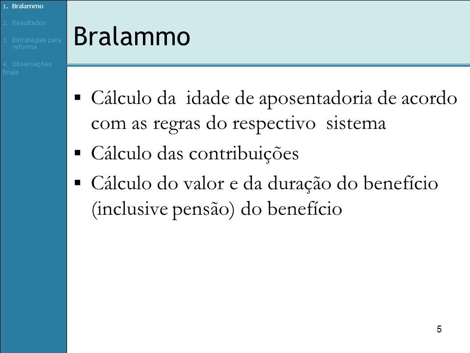 5 Bralammo Cálculo da idade de aposentadoria de acordo com as regras do respectivo sistema Cálculo das contribuições Cálculo do valor e da duração do benefício (inclusive pensão) do benefício 1.