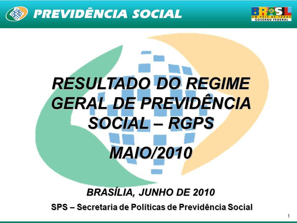 1 RESULTADO DO REGIME GERAL DE PREVIDÊNCIA SOCIAL – RGPS MAIO/2010 BRASÍLIA, JUNHO DE 2010 SPS – Secretaria de Políticas de Previdência Social