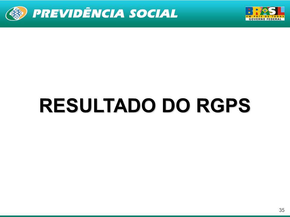 35 RESULTADO DO RGPS