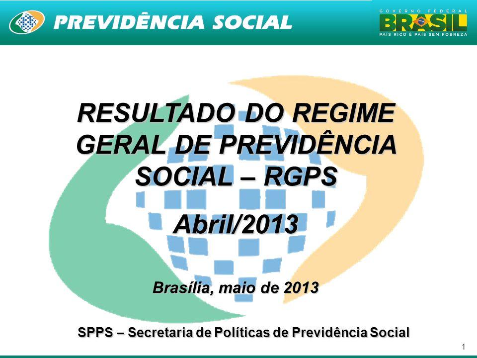 1 RESULTADO DO REGIME GERAL DE PREVIDÊNCIA SOCIAL – RGPS Abril/2013 Brasília, maio de 2013 SPPS – Secretaria de Políticas de Previdência Social