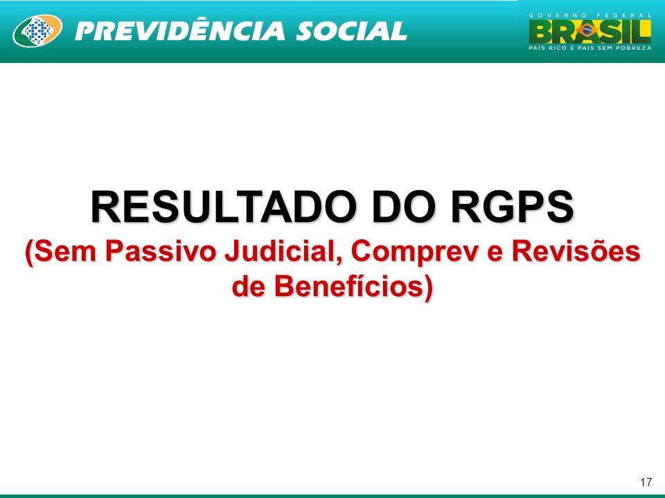 17 RESULTADO DO RGPS (Sem Passivo Judicial, Comprev e Revisões de Benefícios)