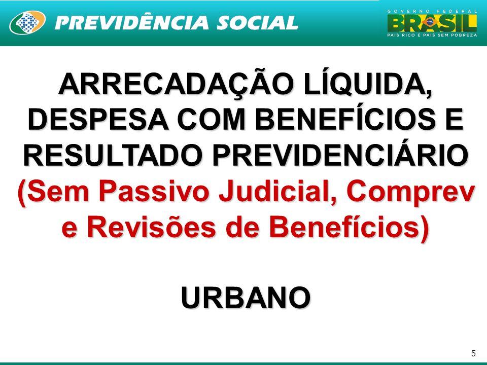 5 ARRECADAÇÃO LÍQUIDA, DESPESA COM BENEFÍCIOS E RESULTADO PREVIDENCIÁRIO (Sem Passivo Judicial, Comprev e Revisões de Benefícios) URBANO