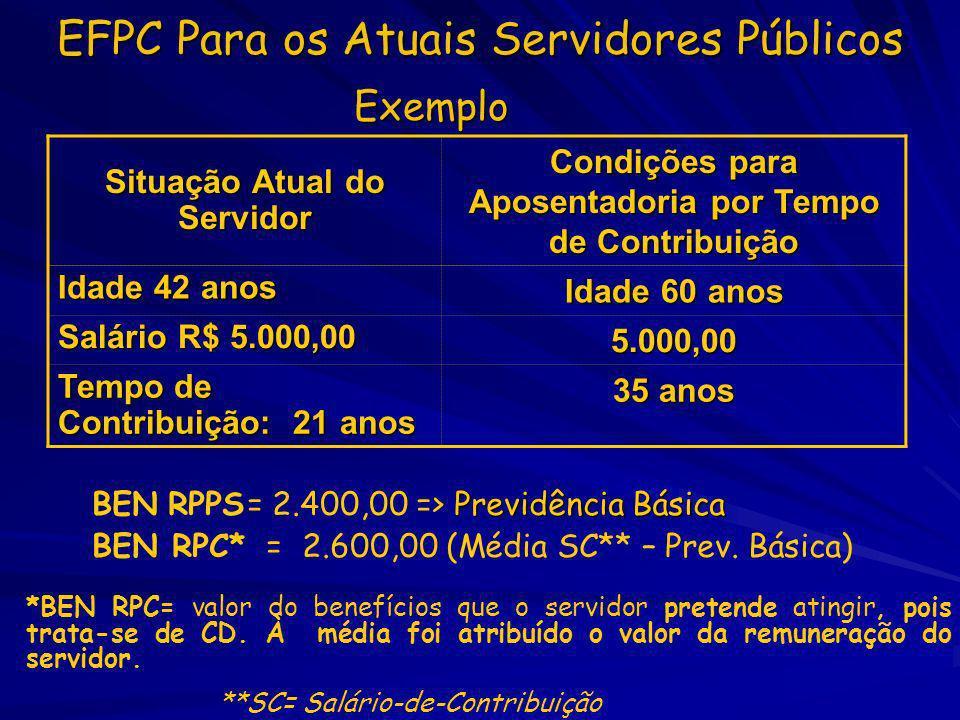 *BEN RPC= valor do benefícios que o servidor pretende atingir, pois trata-se de CD. À média foi atribuído o valor da remuneração do servidor. **SC= Sa