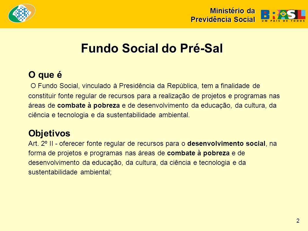 Fonte: PNAD/IBGE 2007 – Elaboração CGPEP / DRGPS / SPS / MPS – inclusive área rural do Norte.