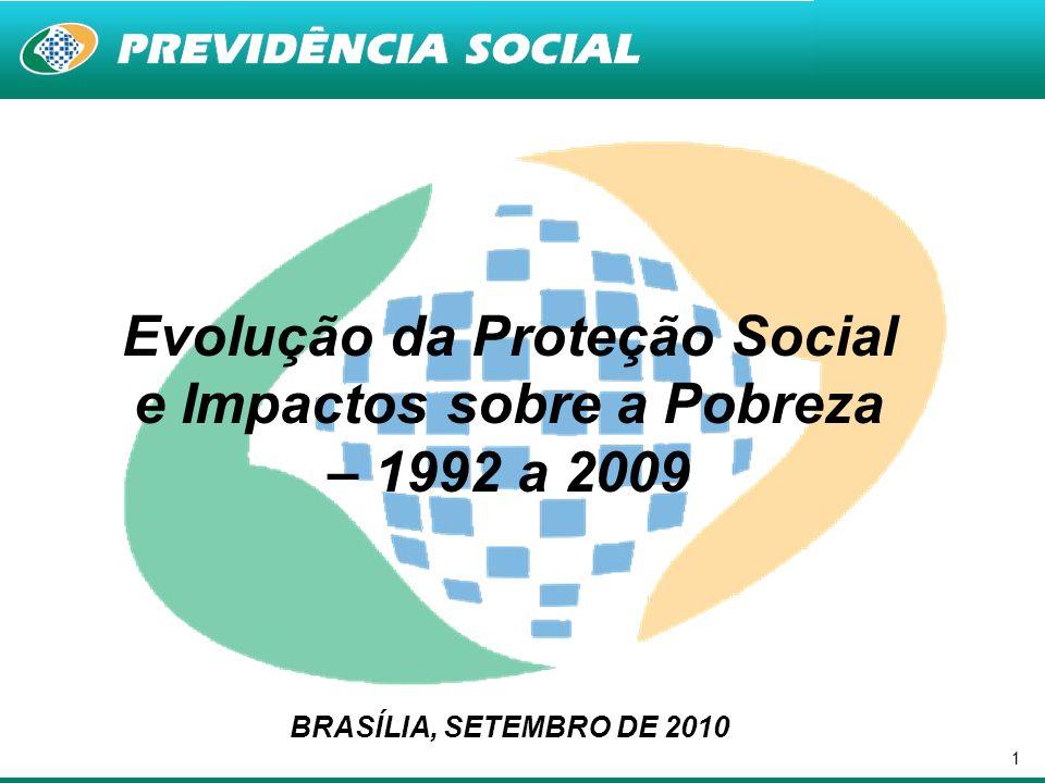 22 Impactos dos Mecanismos de Proteção Social (Previdência* e Assistência Social) sobre o Nível de Pobreza** no Brasil - 2009 - Fonte: PNAD/IBGE 2009.