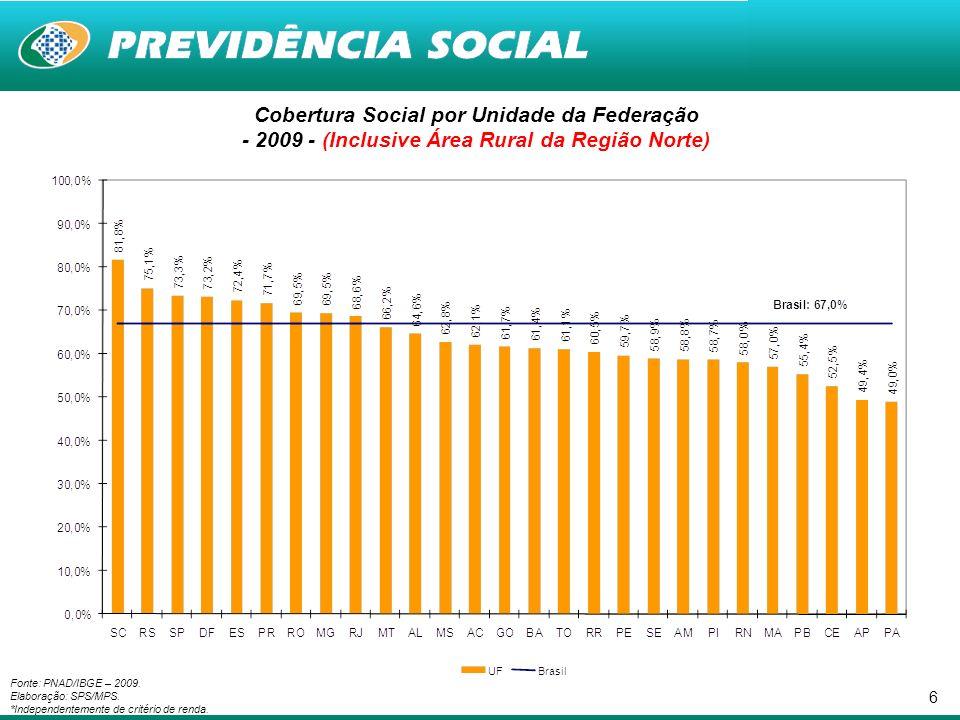 27 Fonte: Pesquisa Nacional por Amostra de Domicílios - PNAD/IBGE 2009.