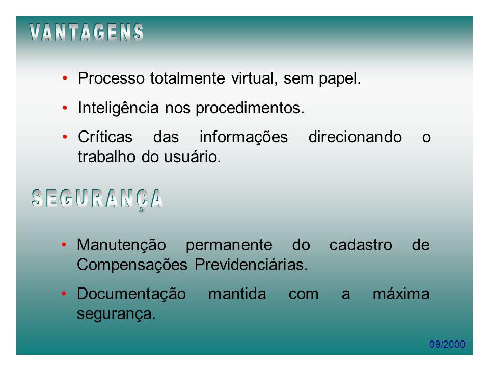 09/2000 Processo totalmente virtual, sem papel. Inteligência nos procedimentos. Críticas das informações direcionando o trabalho do usuário. Manutençã