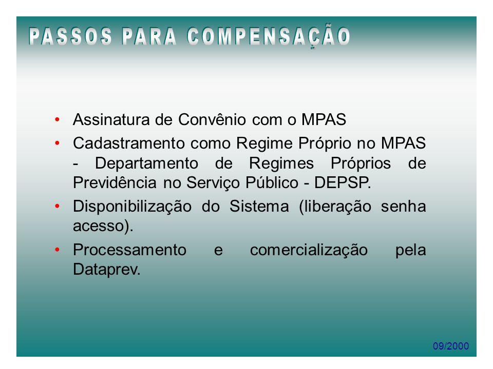 09/2000 Assinatura de Convênio com o MPAS Cadastramento como Regime Próprio no MPAS - Departamento de Regimes Próprios de Previdência no Serviço Públi