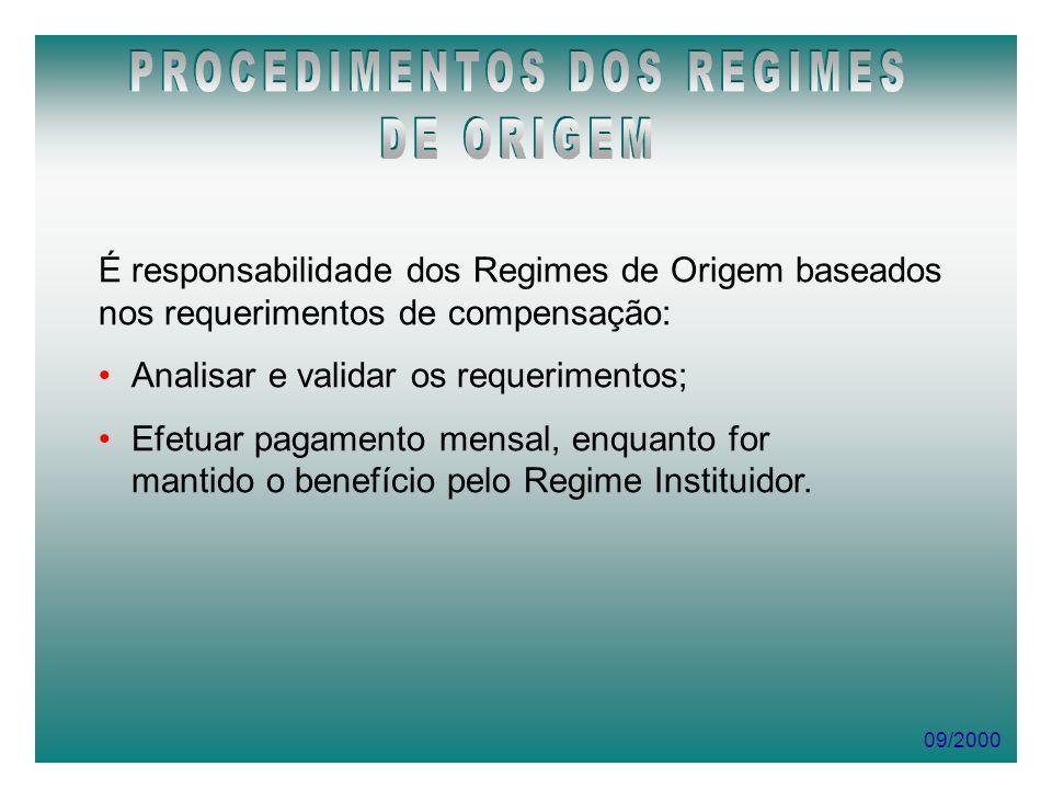 09/2000 É responsabilidade dos Regimes de Origem baseados nos requerimentos de compensação: Analisar e validar os requerimentos; Efetuar pagamento men