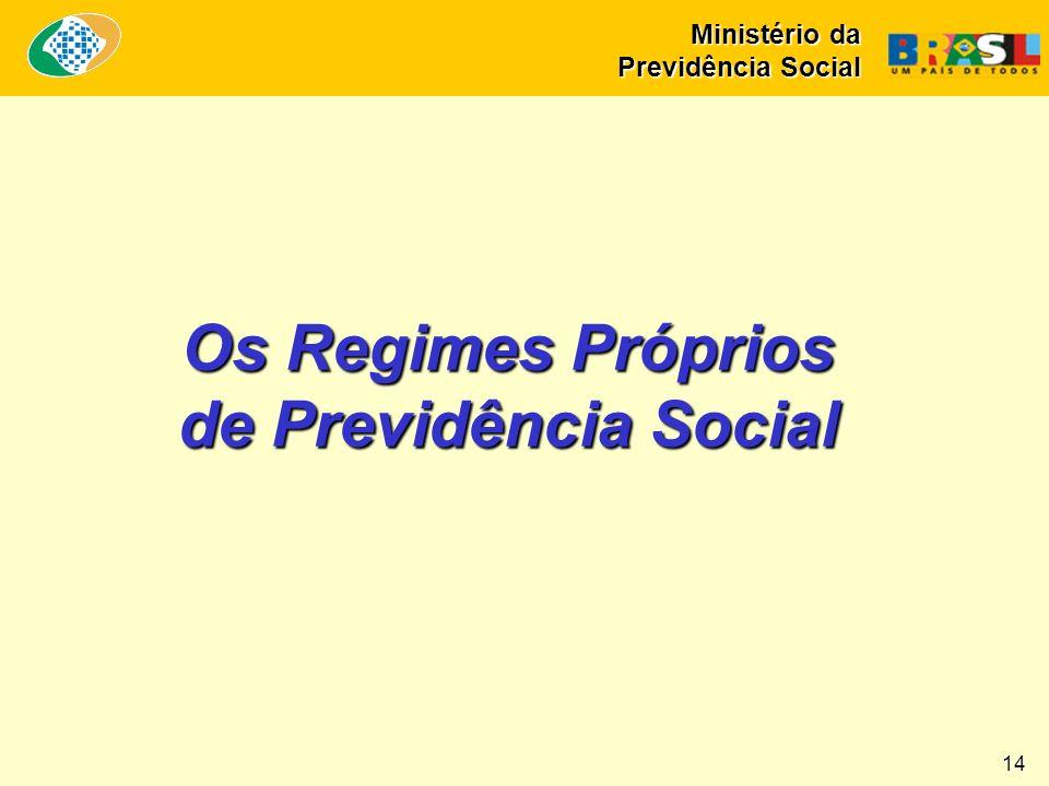 Previdência no Serviço Público UNIÃO 26 ESTADOS + DISTRITO FEDERAL 1.900 MUNICÍPIOS RPPS INSTITUÍDOS NO BRASIL Instituido pela Constituição de 1988 e pelo RJU (Lei 8.112/90) Fonte: SPS/MPS.