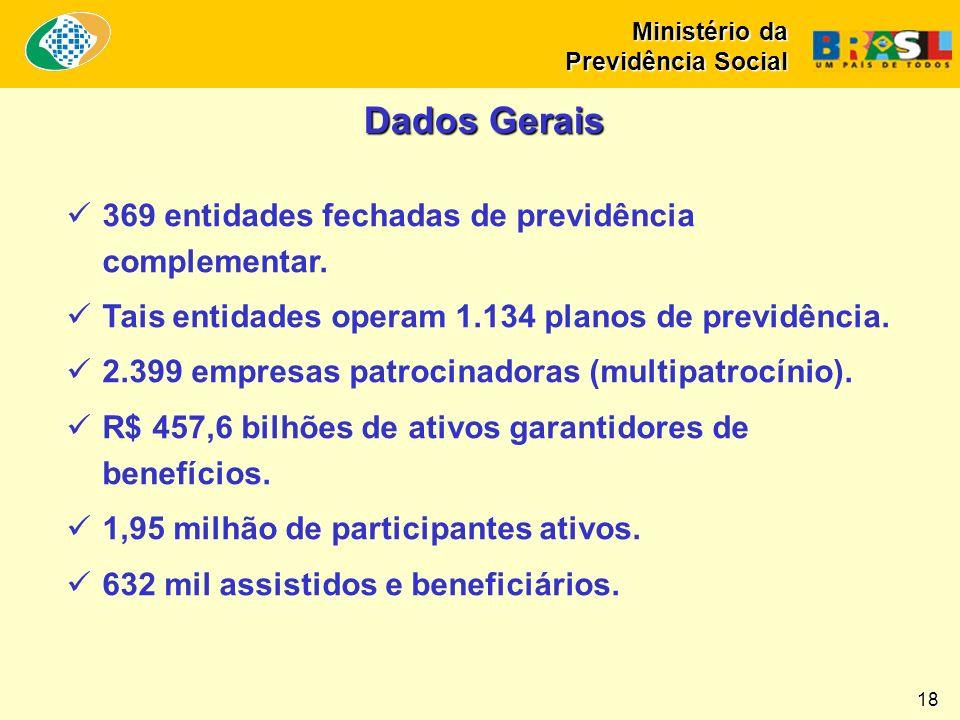 Regime de Previdência Complementar Entidades Fechadas (Sem fins lucrativos) Entidades Abertas (Com fins lucrativos) Ministério da Previdência Social 19