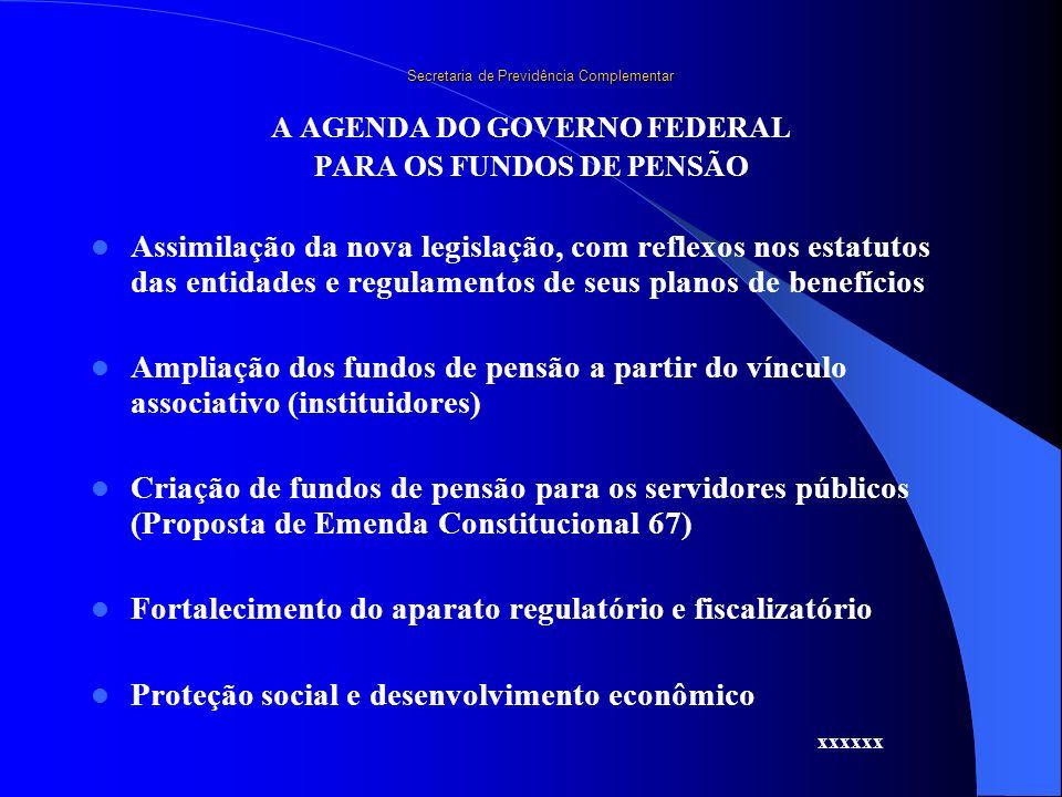 Secretaria de Previdência Complementar A AGENDA DO GOVERNO FEDERAL PARA OS FUNDOS DE PENSÃO Assimilação da nova legislação, com reflexos nos estatutos