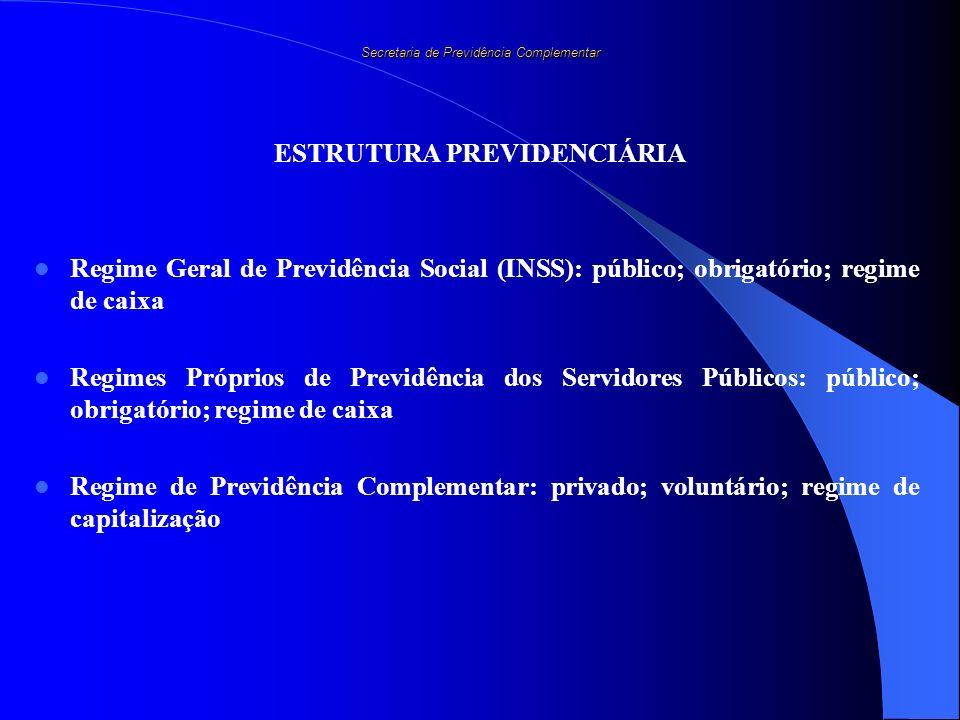Secretaria de Previdência Complementar ESTRUTURA PREVIDENCIÁRIA Regime Geral de Previdência Social (INSS): público; obrigatório; regime de caixa Regim
