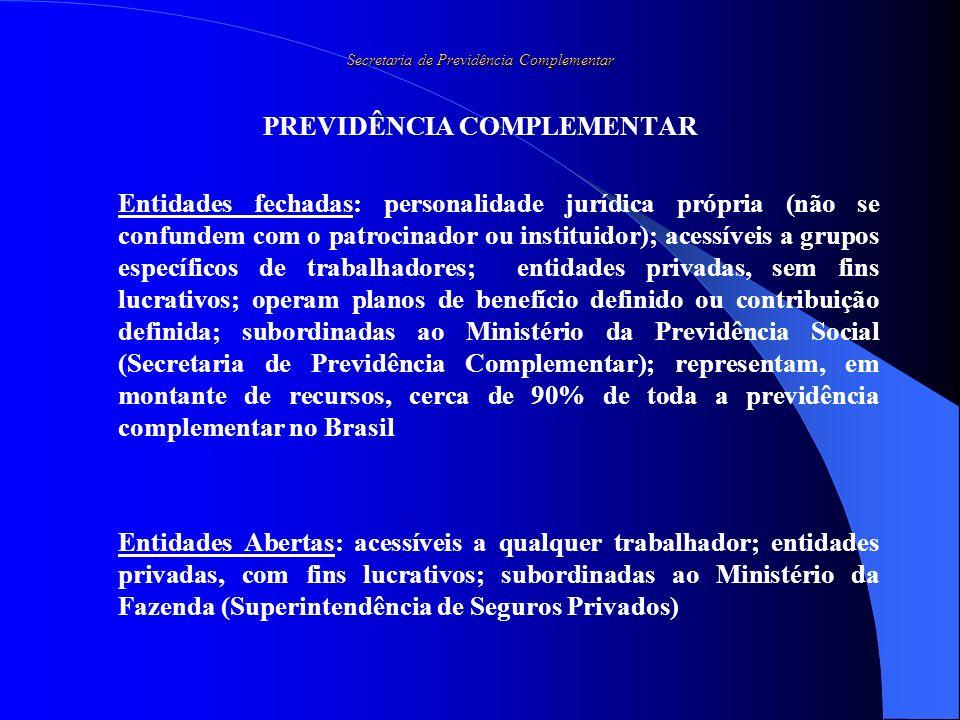 Secretaria de Previdência Complementar PREVIDÊNCIA COMPLEMENTAR Entidades fechadas: personalidade jurídica própria (não se confundem com o patrocinado