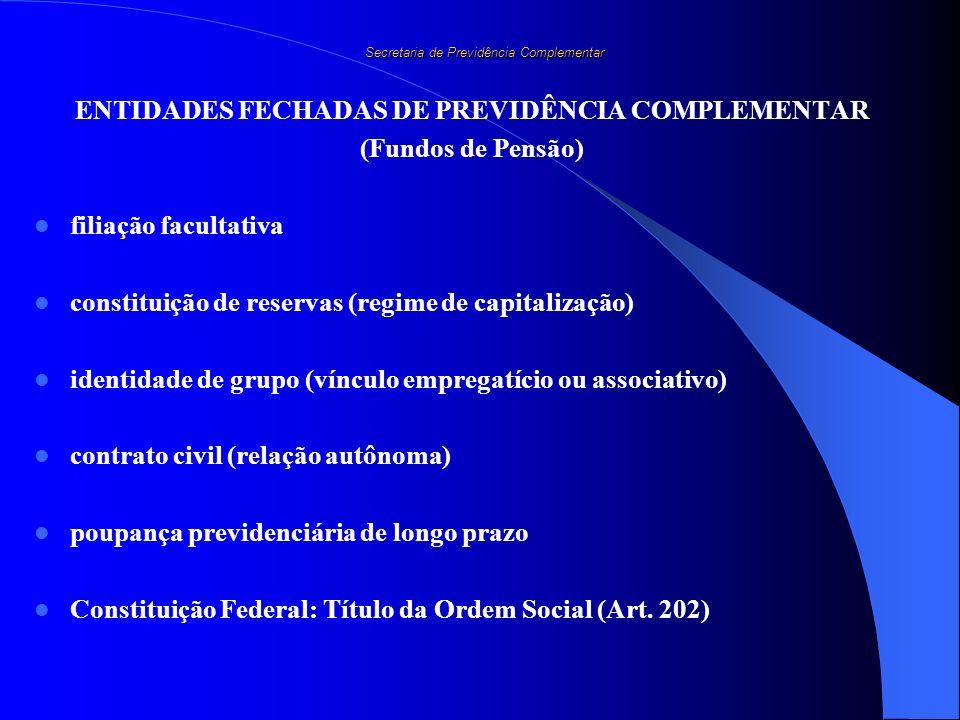 Secretaria de Previdência Complementar ENTIDADES FECHADAS DE PREVIDÊNCIA COMPLEMENTAR (Fundos de Pensão) filiação facultativa constituição de reservas