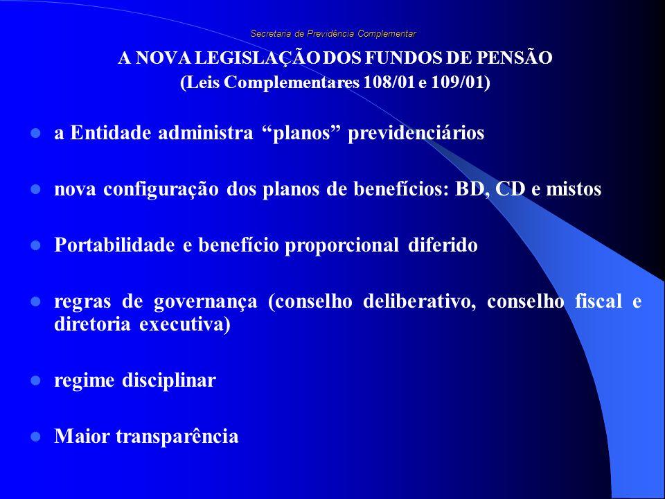 Secretaria de Previdência Complementar A NOVA LEGISLAÇÃO DOS FUNDOS DE PENSÃO (Leis Complementares 108/01 e 109/01) a Entidade administra planos previ