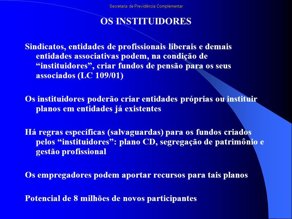 Secretaria de Previdência Complementar OS INSTITUIDORES Sindicatos, entidades de profissionais liberais e demais entidades associativas podem, na cond