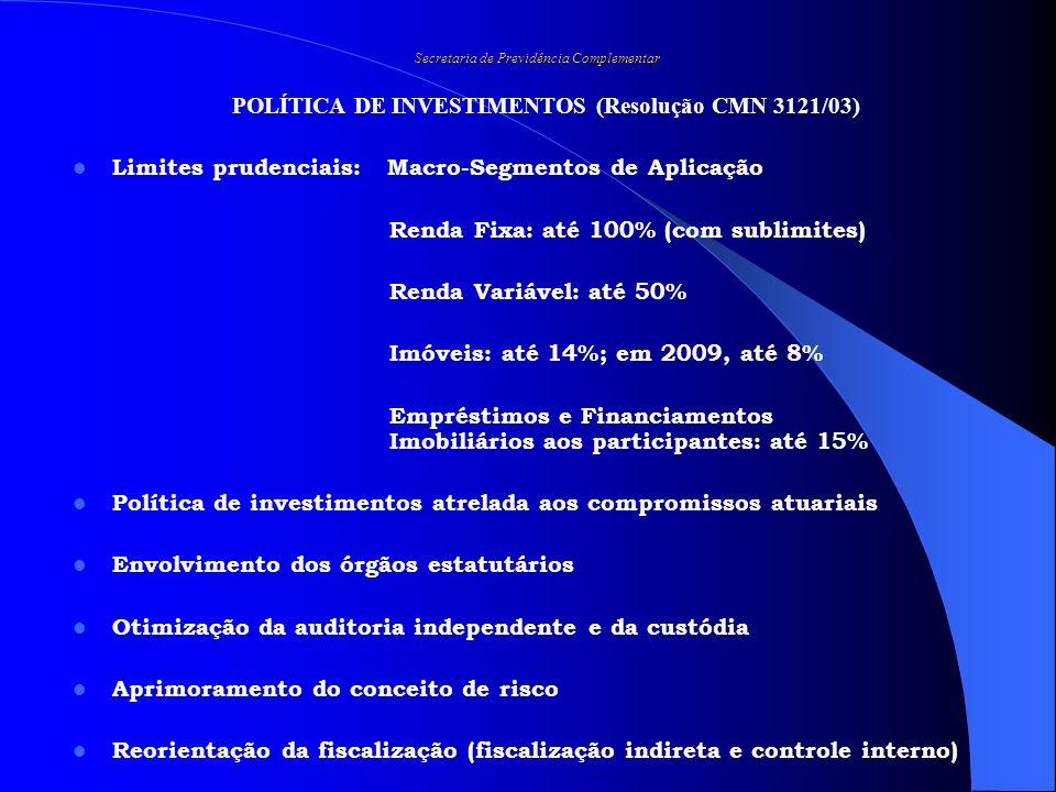 Secretaria de Previdência Complementar POLÍTICA DE INVESTIMENTOS (Resolução CMN 3121/03) Limites prudenciais: Macro-Segmentos de Aplicação Renda Fixa: