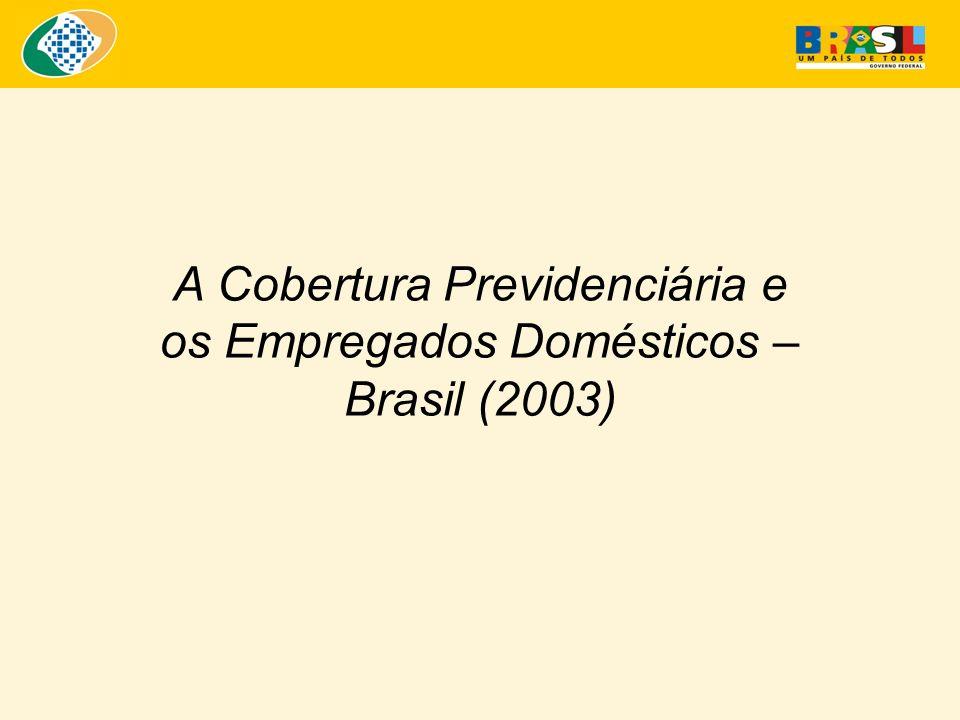 Cobertura entre os Empregados Domésticos - 2003 Proteção Previdenciária entre Empregados Domésticos com Idade entre 16 e 59 anos* - Brasil Fonte: PNAD/IBGE – 2003.