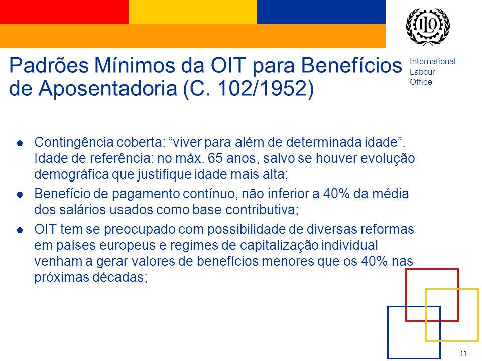 International Labour Office 11 Padrões Mínimos da OIT para Benefícios de Aposentadoria (C. 102/1952) Contingência coberta: viver para além de determin