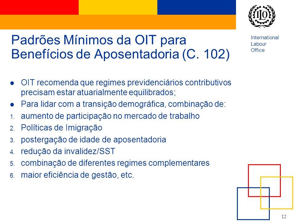 International Labour Office 12 Padrões Mínimos da OIT para Benefícios de Aposentadoria (C. 102) OIT recomenda que regimes previdenciários contributivo
