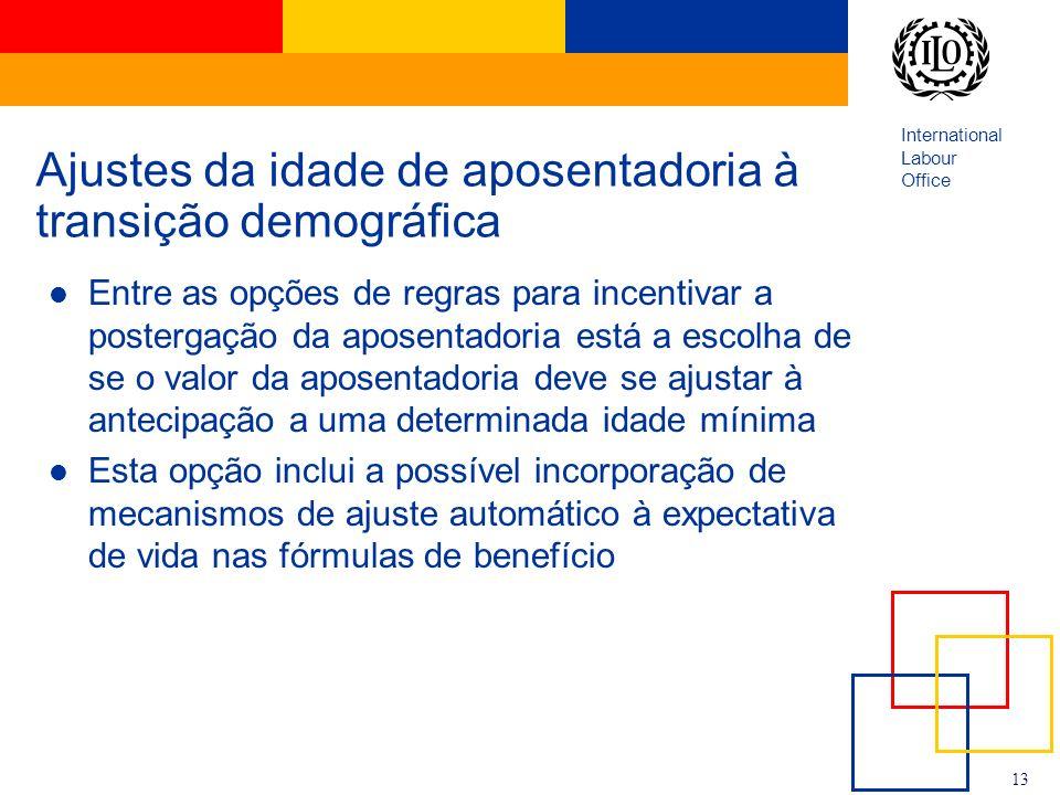 International Labour Office 13 Ajustes da idade de aposentadoria à transição demográfica Entre as opções de regras para incentivar a postergação da ap