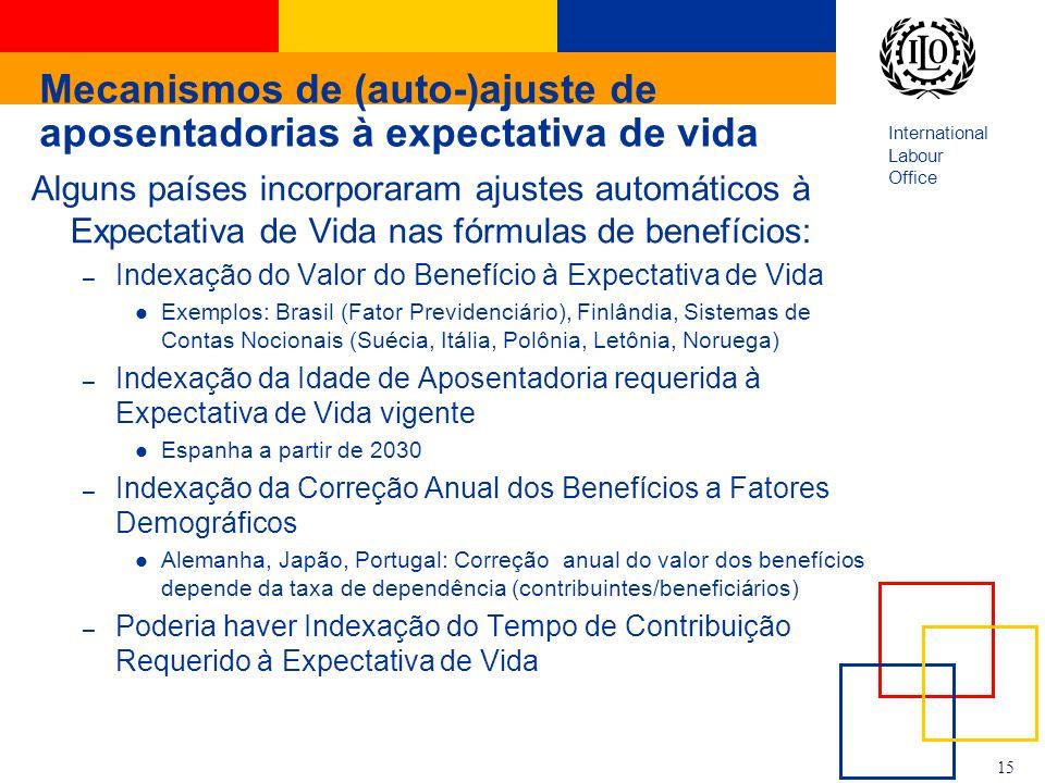 International Labour Office 15 Mecanismos de (auto-)ajuste de aposentadorias à expectativa de vida Alguns países incorporaram ajustes automáticos à Ex