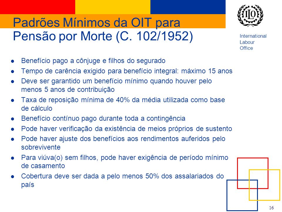 International Labour Office 16 Padrões Mínimos da OIT para Pensão por Morte (C.