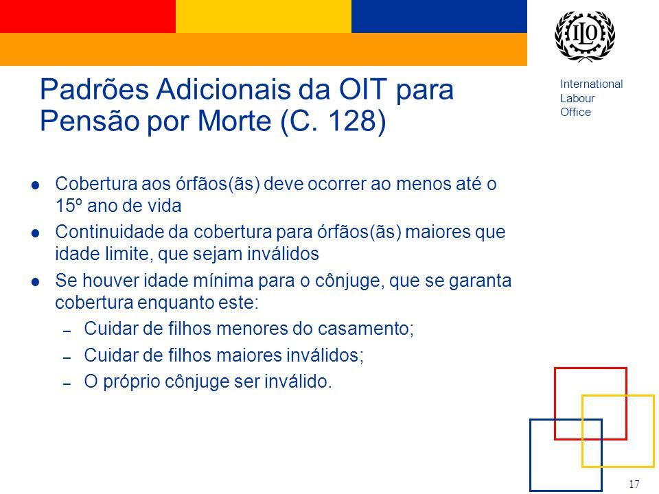 International Labour Office 17 Padrões Adicionais da OIT para Pensão por Morte (C. 128) Cobertura aos órfãos(ãs) deve ocorrer ao menos até o 15º ano d