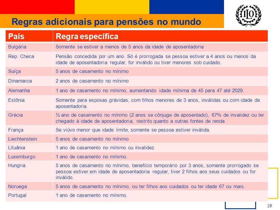 International Labour Office 19 Regras adicionais para pensões no mundo PaísRegra específica BulgáriaSomente se estiver a menos de 5 anos da idade de a