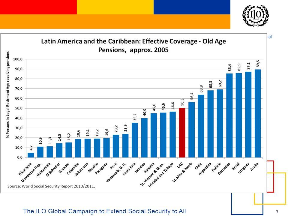 International Labour Office 14 Exemplos de países que ajustam o valor de aposentadorias quando de antecipação frente à idade regular de aposentadoria: PaísRedução por antecipação PaísRedução por antecipação Suíça-6,8% por anoLiechtenstein-0,25% por mês Rep.