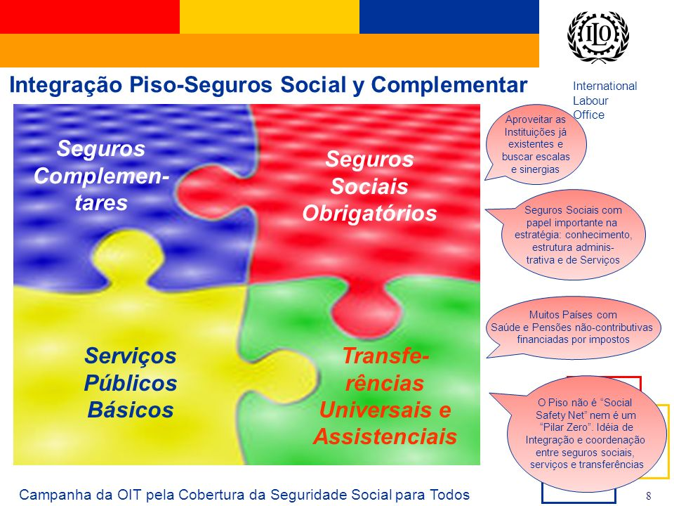 International Labour Office 8 Integração Piso-Seguros Social y Complementar Campanha da OIT pela Cobertura da Seguridade Social para Todos Seguros Com