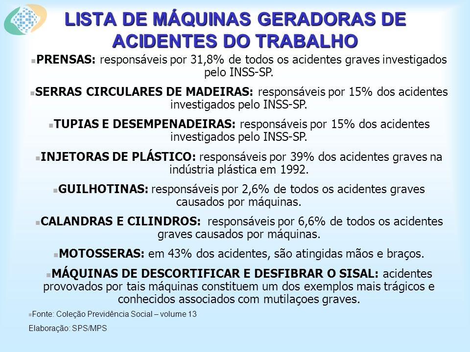 LISTA DE MÁQUINAS GERADORAS DE ACIDENTES DO TRABALHO PRENSAS: responsáveis por 31,8% de todos os acidentes graves investigados pelo INSS-SP.