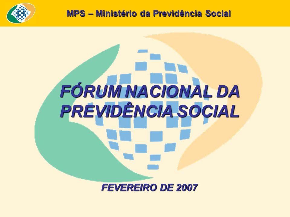 MPS – Ministério da Previdência Social FÓRUM NACIONAL DA PREVIDÊNCIA SOCIAL FEVEREIRO DE 2007