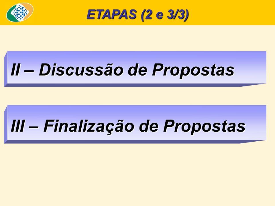 ETAPAS (2 e 3/3) II – Discussão de Propostas III – Finalização de Propostas