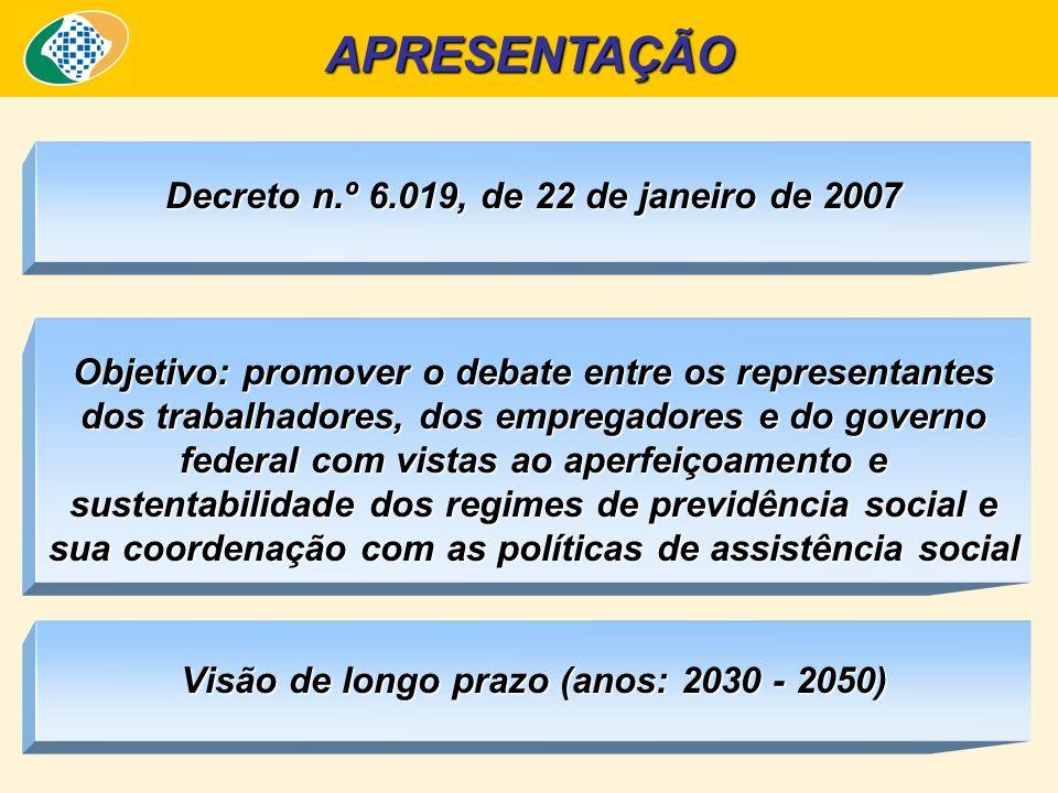 Decreto n.º 6.019, de 22 de janeiro de 2007 Objetivo: promover o debate entre os representantes dos trabalhadores, dos empregadores e do governo federal com vistas ao aperfeiçoamento e sustentabilidade dos regimes de previdência social e sua coordenação com as políticas de assistência social Visão de longo prazo (anos: 2030 - 2050) APRESENTAÇÃO