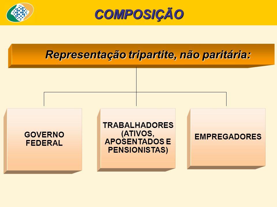 Representação tripartite, não paritária: Representação tripartite, não paritária: COMPOSIÇÃO GOVERNO FEDERAL TRABALHADORES (ATIVOS, APOSENTADOS E PENSIONISTAS) EMPREGADORES