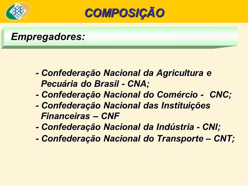 Empregadores: - Confederação Nacional da Agricultura e Pecuária do Brasil - CNA; - Confederação Nacional do Comércio - CNC; - Confederação Nacional das Instituições Financeiras – CNF - Confederação Nacional da Indústria - CNI; - Confederação Nacional do Transporte – CNT; COMPOSIÇÃO