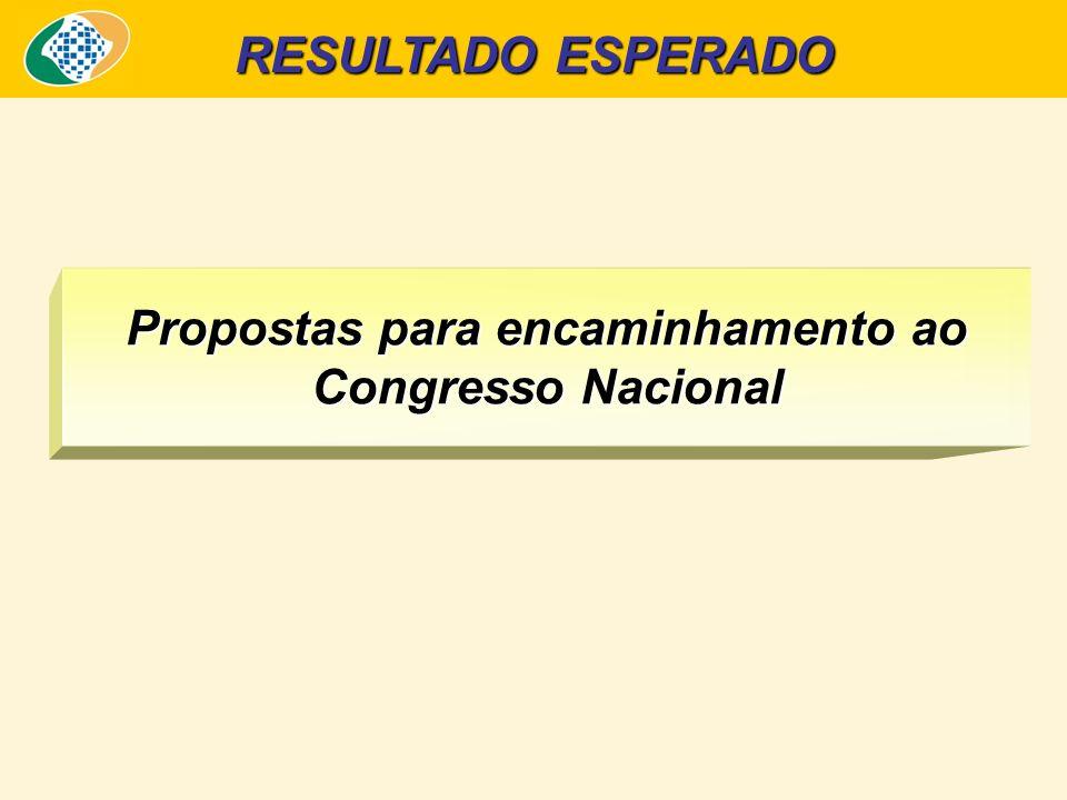 RESULTADO ESPERADO Propostas para encaminhamento ao Congresso Nacional