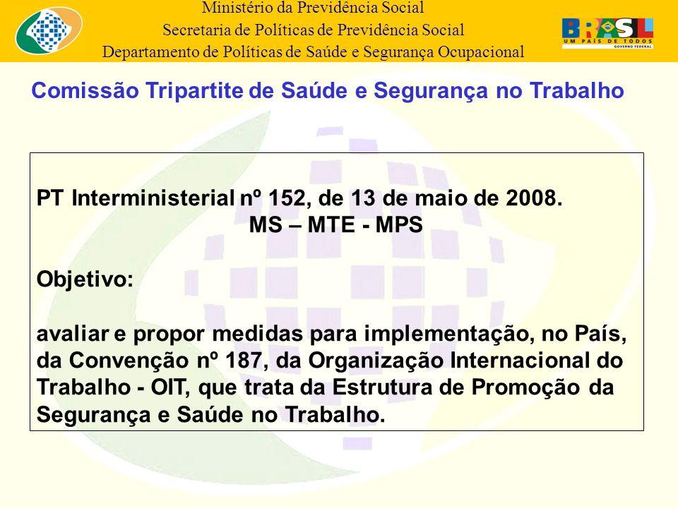 Ministério da Previdência Social Secretaria de Políticas de Previdência Social Departamento de Políticas de Saúde e Segurança Ocupacional PT Intermini
