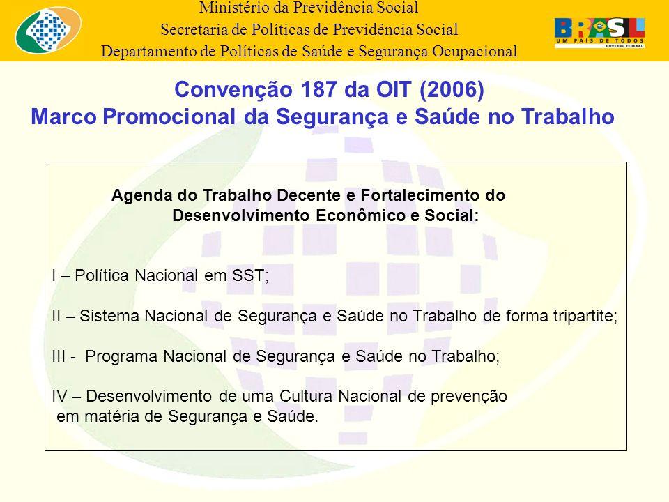 Ministério da Previdência Social Secretaria de Políticas de Previdência Social Departamento de Políticas de Saúde e Segurança Ocupacional Agenda do Tr
