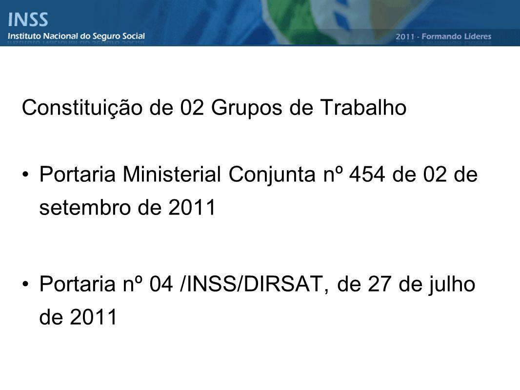 Constituição de 02 Grupos de Trabalho Portaria Ministerial Conjunta nº 454 de 02 de setembro de 2011 Portaria nº 04 /INSS/DIRSAT, de 27 de julho de 20