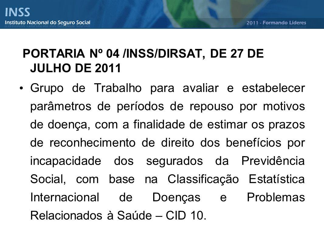 PORTARIA Nº 04 /INSS/DIRSAT, DE 27 DE JULHO DE 2011 Grupo de Trabalho para avaliar e estabelecer parâmetros de períodos de repouso por motivos de doen