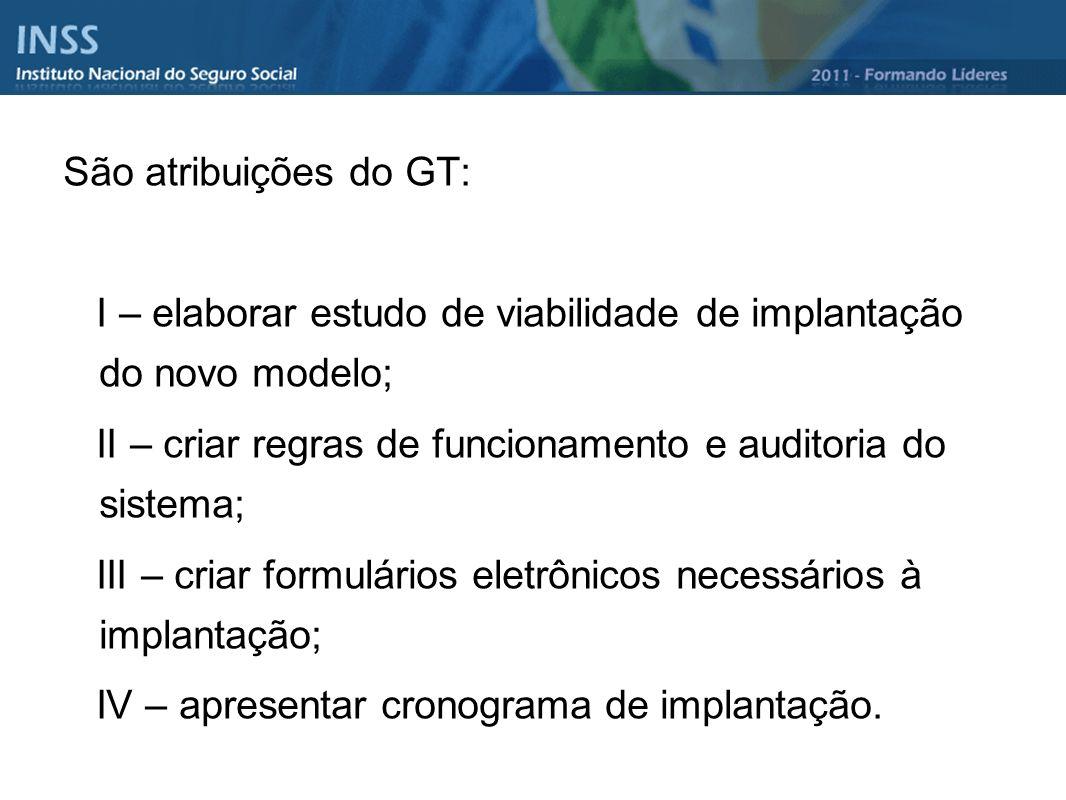 São atribuições do GT: I – elaborar estudo de viabilidade de implantação do novo modelo; II – criar regras de funcionamento e auditoria do sistema; II