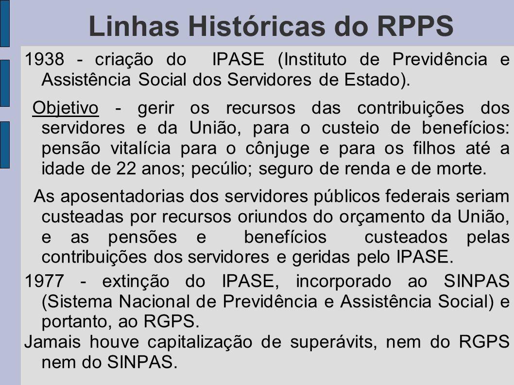 1938 - criação do IPASE (Instituto de Previdência e Assistência Social dos Servidores de Estado). Objetivo - gerir os recursos das contribuições dos s