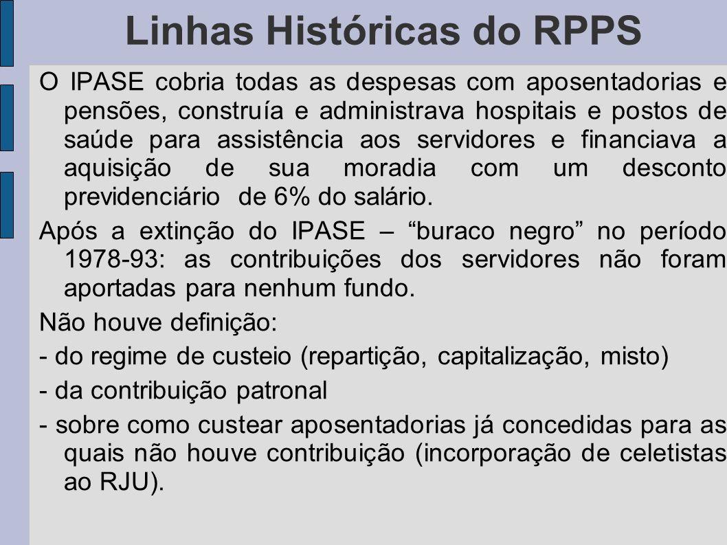 O IPASE cobria todas as despesas com aposentadorias e pensões, construía e administrava hospitais e postos de saúde para assistência aos servidores e